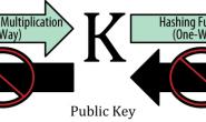 比特币源码研读(5)—— 私钥、公钥和地址