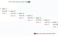 php的递归函数